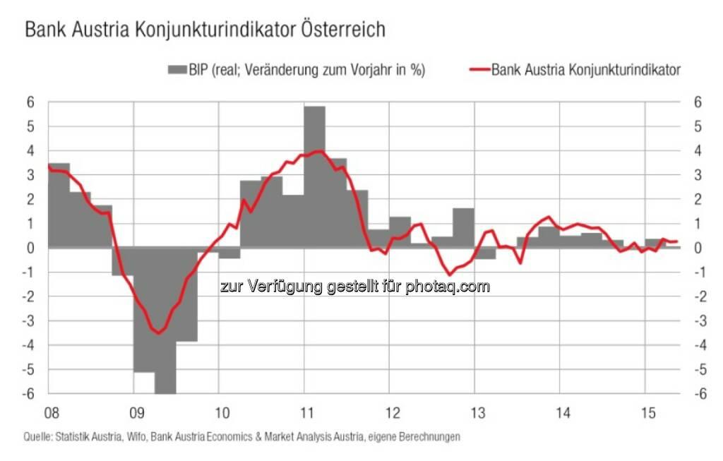 Bank Austria Konjunkturindikator - Moderate Erholung der heimischen Wirtschaft festigt sich (Bild: Bank Austria), © Aussender (15.06.2015)