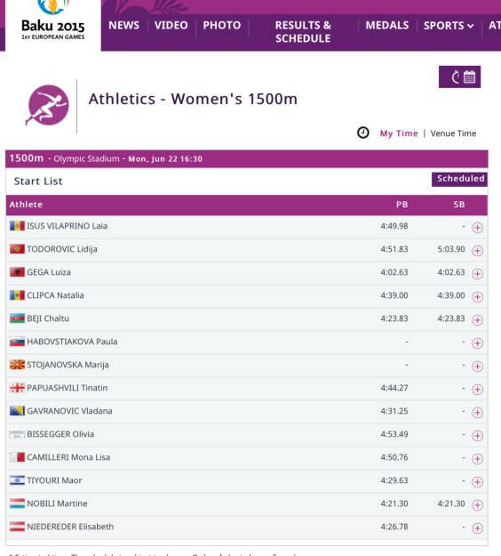 Gegen wen Elisabeth Niedereder am 22. Juni in Baku läuft (22.06.2015)