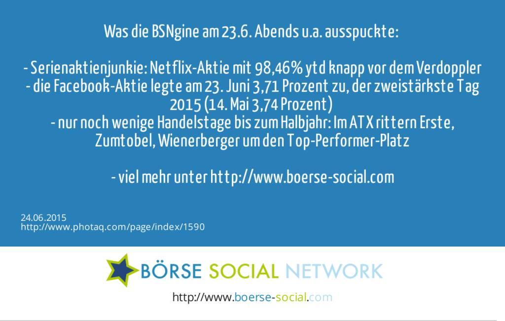 Was die BSNgine am 23.6. Abends u.a. ausspuckte: <br><br>- Serienaktienjunkie: Netflix-Aktie mit 98,46% ytd knapp vor dem Verdoppler<br>- die Facebook-Aktie legte am 23. Juni 3,71 Prozent zu, der zweistärkste Tag 2015 (14. Mai 3,74 Prozent) <br>- nur noch wenige Handelstage bis zum Halbjahr: Im ATX rittern Erste, Zumtobel, Wienerberger um den Top-Performer-Platz<br><br>- viel mehr unter http://www.boerse-social.com   (24.06.2015)