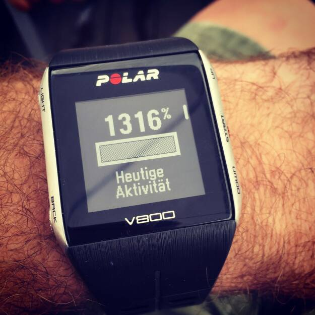 Polar hohe Aktivität (26.06.2015)