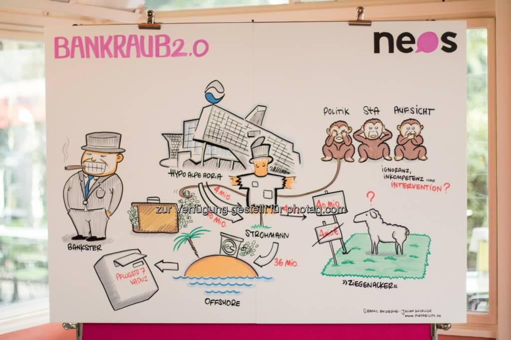 Neos zu Hypo-U-Ausschuss: Dreifaches Versagen von Aufsicht, Politik und Justiz : © Neos, © Aussender (13.07.2015)