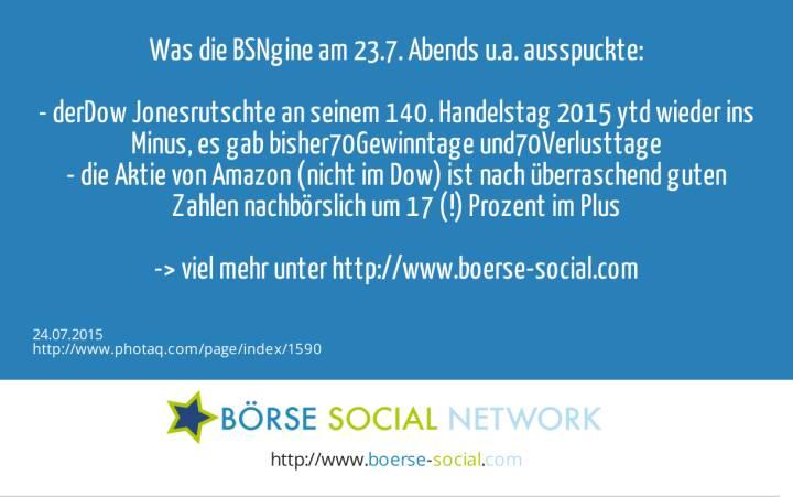 Was die BSNgine am 23.7. Abends u.a. ausspuckte:<br><br>- derDow Jonesrutschte an seinem 140. Handelstag 2015 ytd wieder ins Minus, es gab bisher70Gewinntage und70Verlusttage<br>- die Aktie von Amazon (nicht im Dow) ist nach überraschend guten Zahlen nachbörslich um 17 (!) Prozent im Plus<br><br>-> viel mehr unter http://www.boerse-social.com<br>