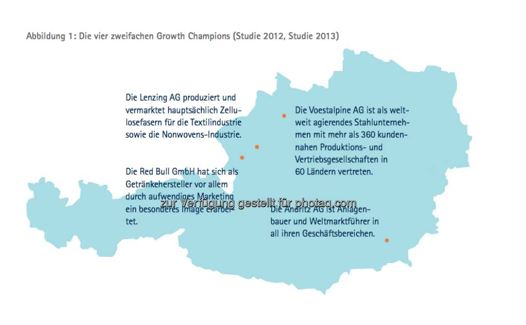 Die Growth Champions unter Österreichs Top100: Lenzing, voestalpine, Andritz, Red Bull - die Studie gibt es unter http://www.accenture.com/at-de/Pages/index.aspx zum Download (14.03.2013)
