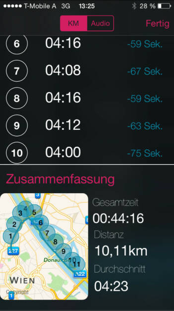 Stopp beim Wasserschilift in doppelter Hinsicht (30.07.2015)