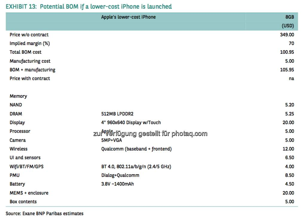 Potential BOM if al lower-cost iPhone is launched (Source) Exane BNP, © aus einer Studie von BNP Paribas, Autor Weiyee In (18.03.2013)