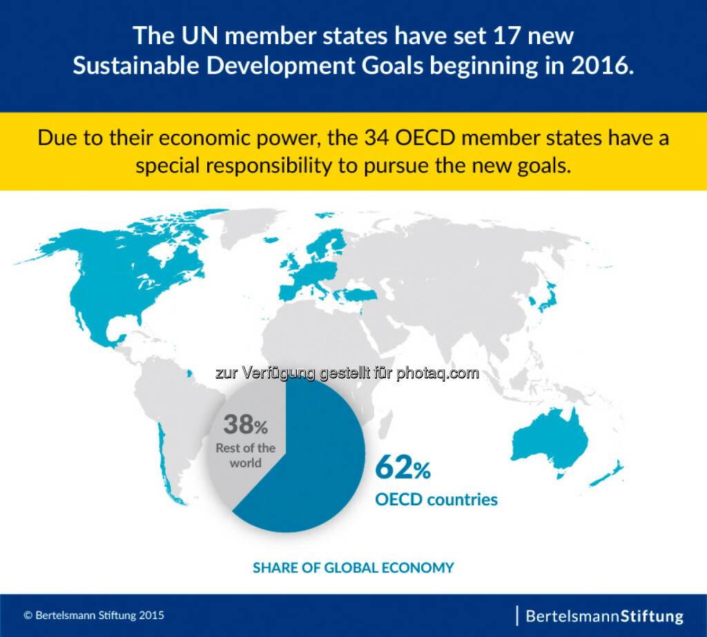 Teilgrafik, SDG Sustainable Develepment Goals, aus Gesamt-Infografik Neue Ziele für die Weltgemeinschaft, Grafik 1,  von 2016 bis 2030, © Aussender (08.09.2015)