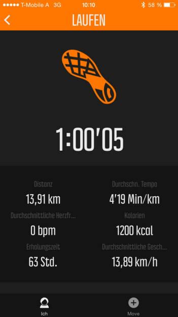 13910 Meter in einer Stunde (13.09.2015)