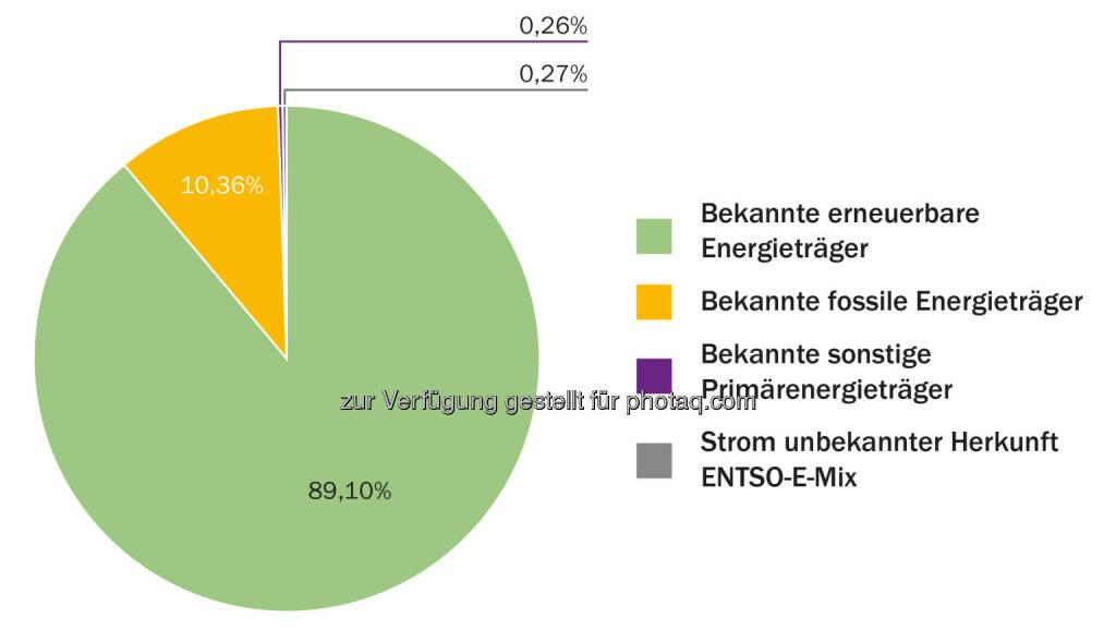 E-Control : Der Anteil von Strom aus erneuerbaren Quellen stieg in der Stromkennzeichnung 2014 um 10,5 Prozentpunkte auf 89,1 Prozent : © E-Control, © Aussender (21.09.2015)