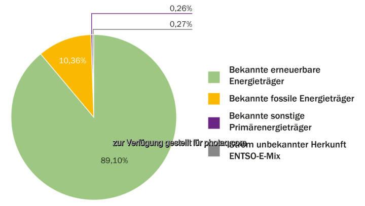 E-Control : Der Anteil von Strom aus erneuerbaren Quellen stieg in der Stromkennzeichnung 2014 um 10,5 Prozentpunkte auf 89,1 Prozent : © E-Control