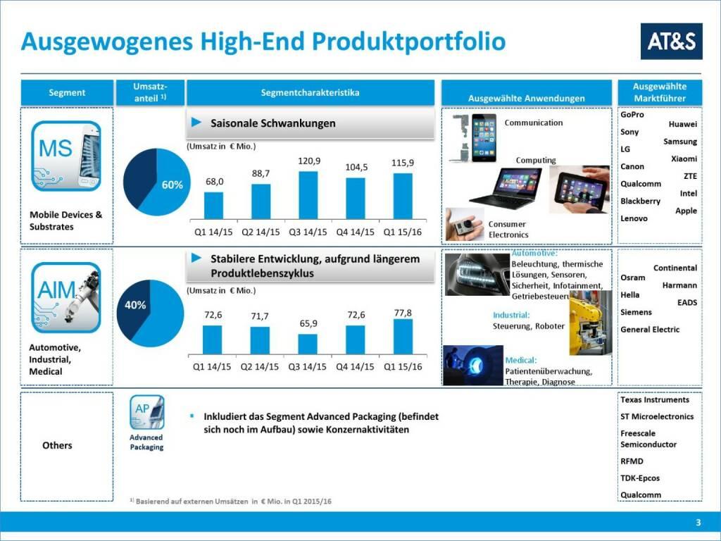AT&S Ausgewogenes High-End Produktportfolio (01.10.2015)