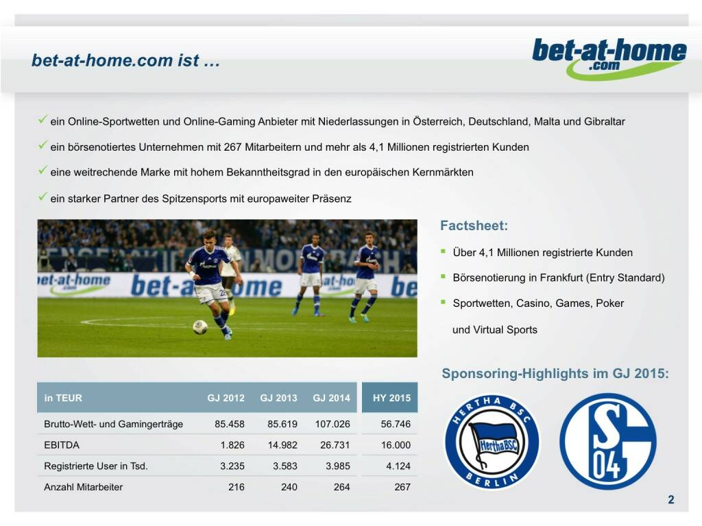 bet-at-home.com ist... (01.10.2015)