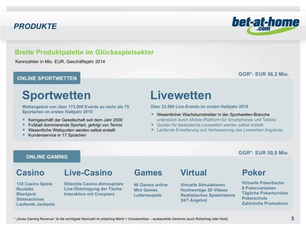 bet-at-home.com Produkte (01.10.2015)
