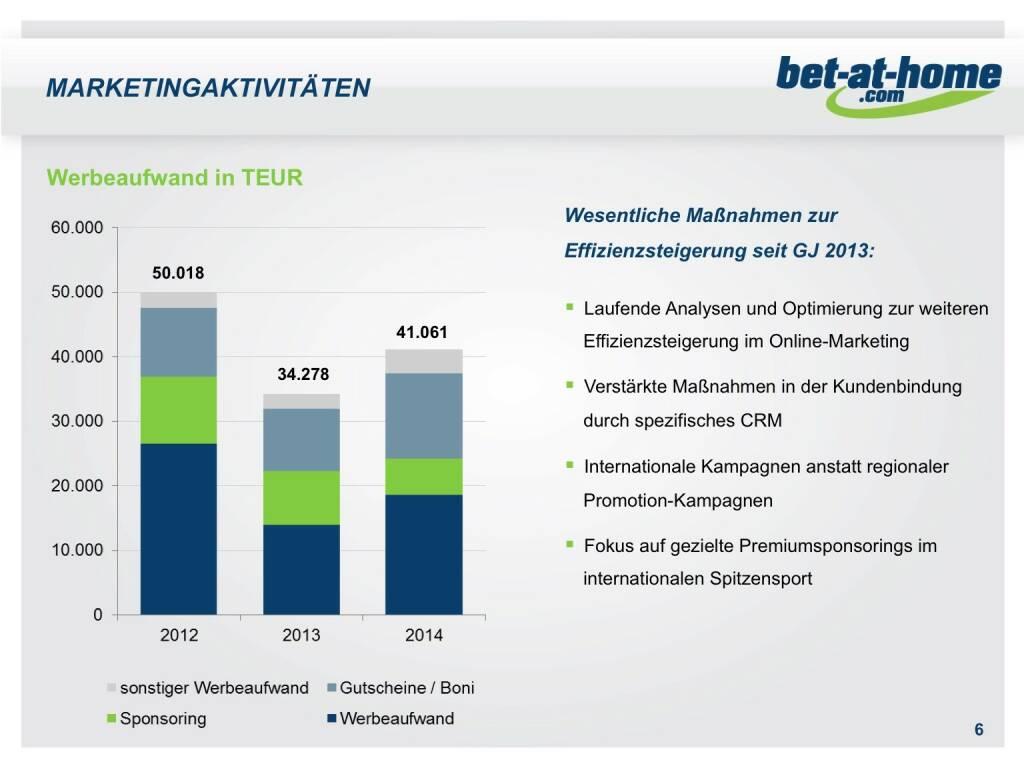 bet-at-home.com Marketingaktivitäten (01.10.2015)