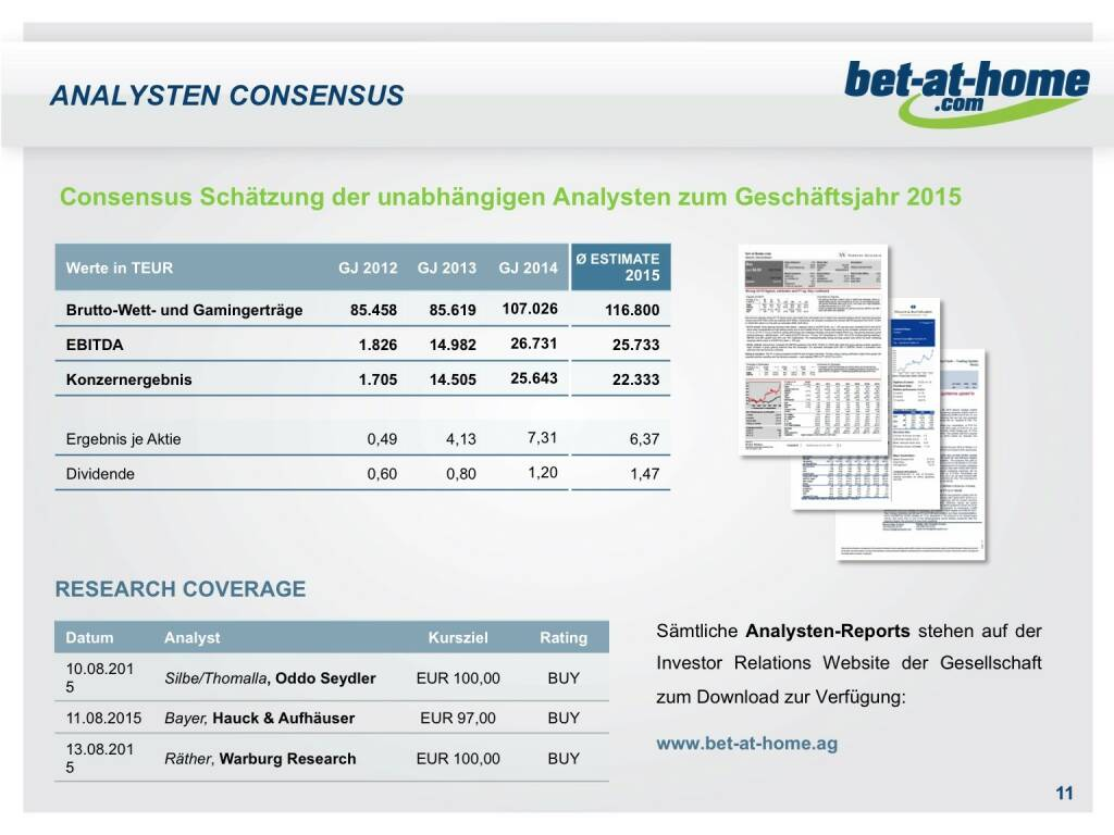 bet-at-home.com Analysten Consensus (01.10.2015)