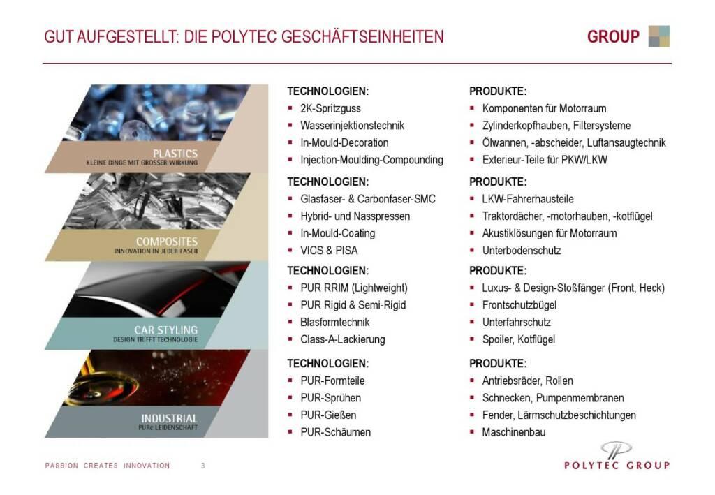 Polytec Gut aufgestellt (01.10.2015)