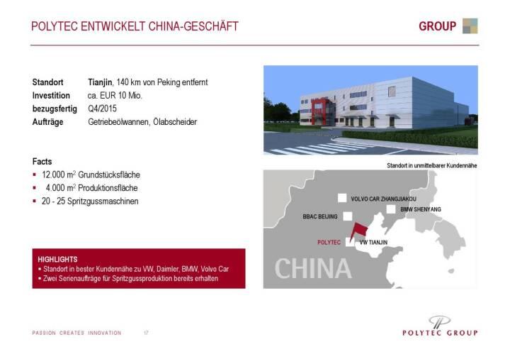 Polytec China