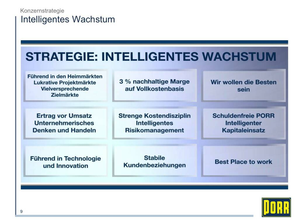 Porr Intelligentes Wachstum (01.10.2015)
