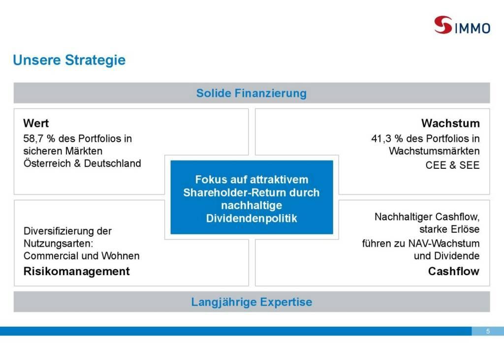 S Immo Strategie (01.10.2015)