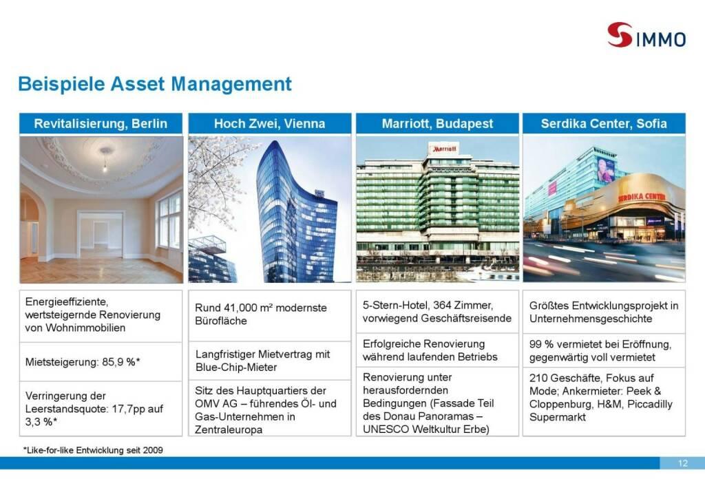 S Immo Beispiele Asset Management (01.10.2015)
