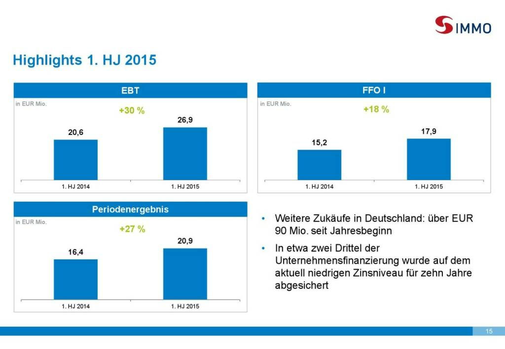 S Immo Highlights 1.HJ 2015 (01.10.2015)