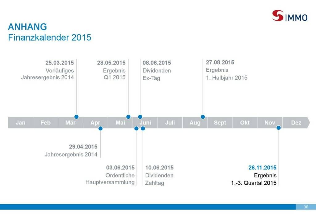 S Immo Finanzkalender (01.10.2015)