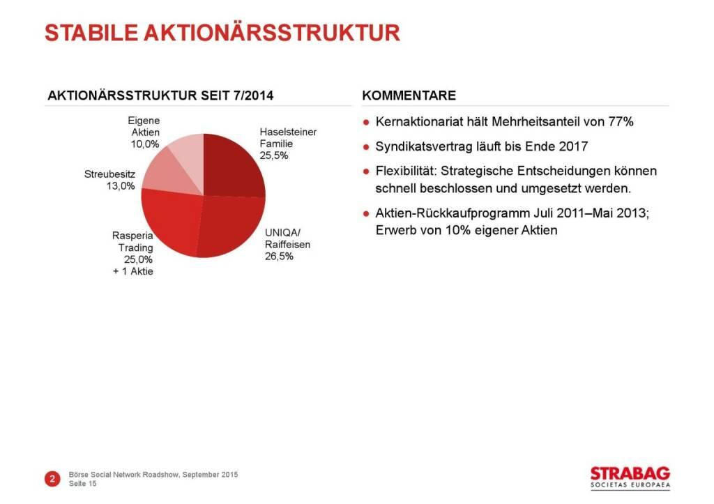 Strabag Aktionärsstruktur (01.10.2015)