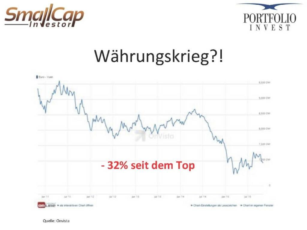 Währungskrieg?! (12.11.2015)