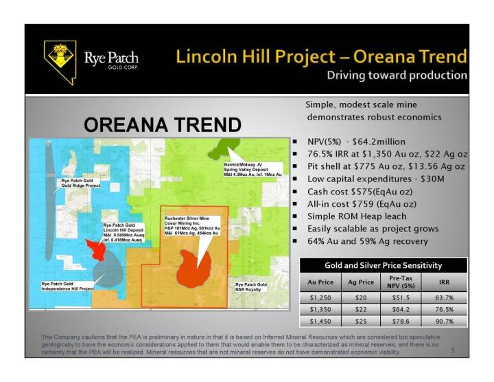 Lincolin Hill Project - Oreana Trend
