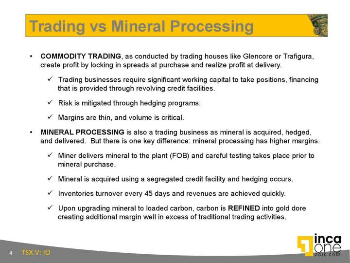 Trading vs Mineral Processing