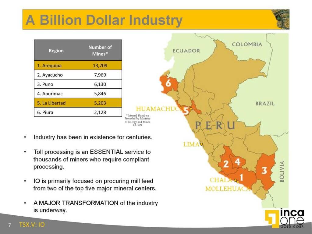 A Billion Dollar Industry (12.11.2015)