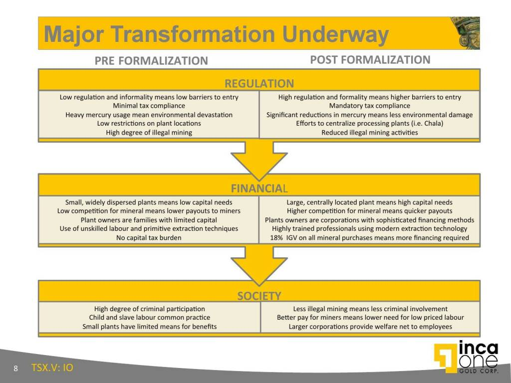 Major Transformation Underway (12.11.2015)