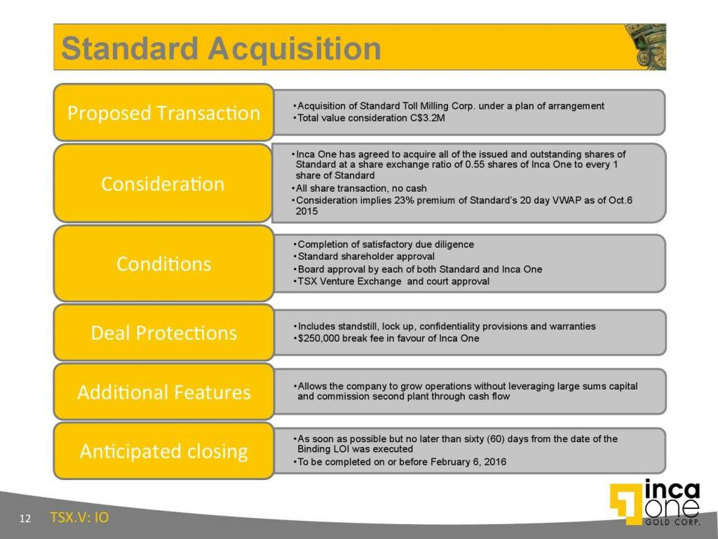 Standard Acquisition (12.11.2015)