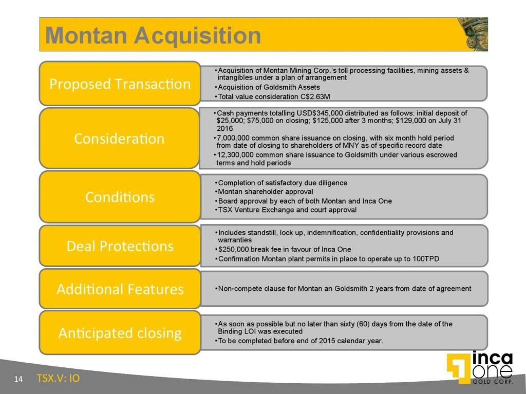 Montan Acquisition (12.11.2015)