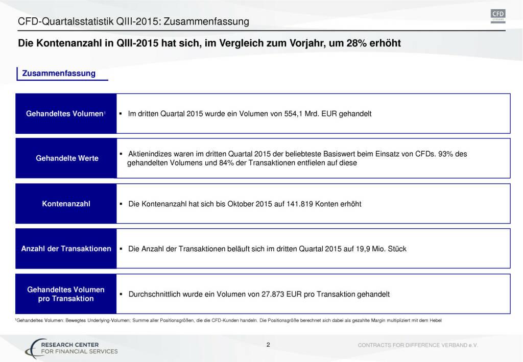 Statistik über den CFD Markt Deutschland, Seite 3/17, komplettes Dokument unter http://boerse-social.com/static/uploads/file_489_statistik_uber_den_cfd_markt_deutschland.pdf (25.11.2015)