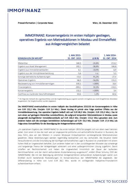 Immofinanz Halbjahresergebnis, Seite 1/3, komplettes Dokument unter http://boerse-social.com/static/uploads/file_530_immofinanz_halbjahresergebnis.pdf (16.12.2015)