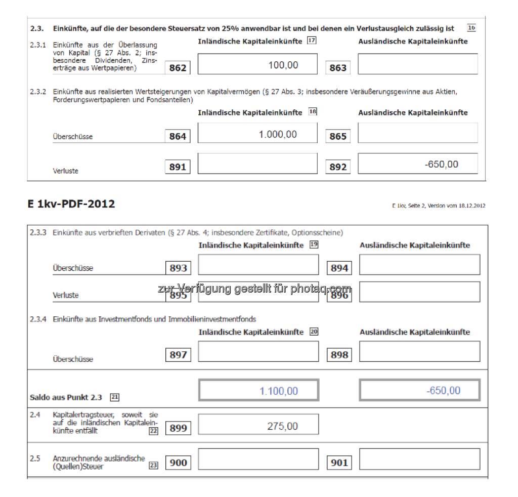Deloitte: Das Steuerformal E1 kv-2012 anhand eines Bespiels, siehe http://www.christian-drastil.com/2013/03/31/drastil-fragt-privatpersonen-und-kapitalvermogen-wie-funktioniert-das-neue-steuerformular-e1-kv-2012/ (31.03.2013)