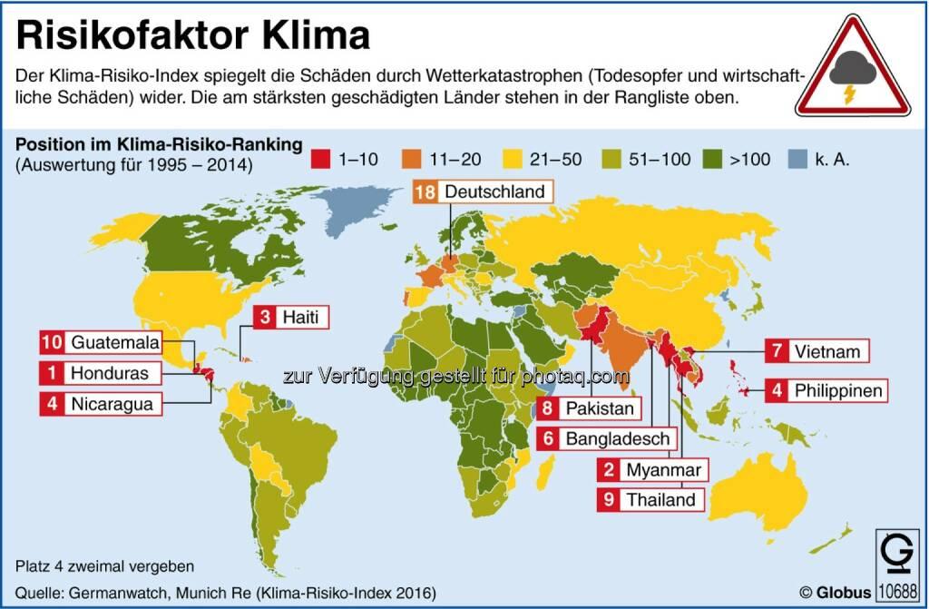 Grafik des Monats- Thema im Januar : Der Klima-Risiko-Index :  Zehn Entwicklungsländer liegen an der Spitze des Rankings, neun davon zählen zu den Ländern mit niedrigem Pro-Kopf-Einkommen : Fotocredit: dpa-infografik GmbH, © Aussender (06.01.2016)