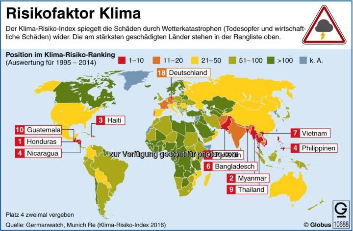 Grafik des Monats- Thema im Januar : Der Klima-Risiko-Index :  Zehn Entwicklungsländer liegen an der Spitze des Rankings, neun davon zählen zu den Ländern mit niedrigem Pro-Kopf-Einkommen : Fotocredit: dpa-infografik GmbH