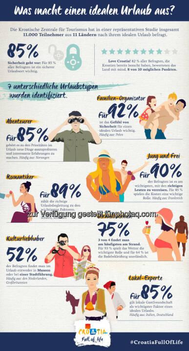 Infografik Croatian Recipe : Das Geheimrezept für einen gelungenen Urlaub : Studie der Kroatischen Zentrale für Tourismus zum Thema Urlaubsverhalten der Österreicher : Fotocredit: Kroatische Zentrale für Tourismus