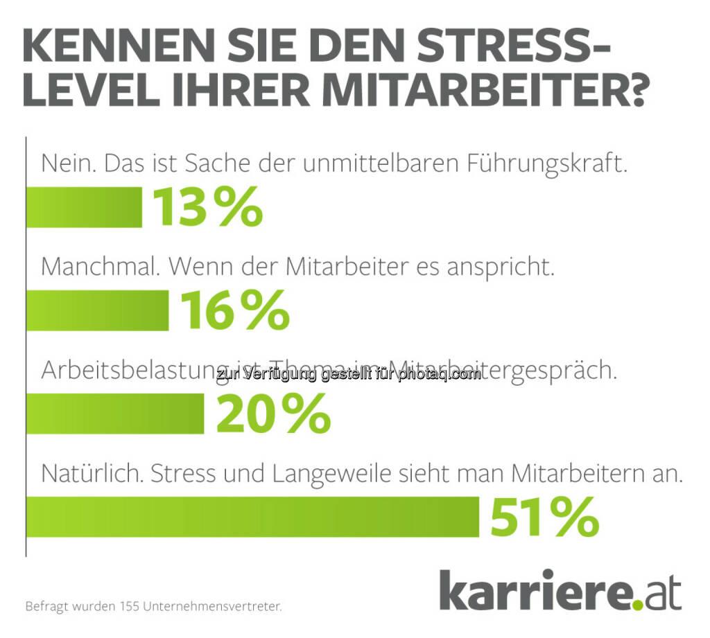 Grafik Stresslevel Unternehmensvertreter 2016 : Fotocredit: karriere.at/Ecker, © Aussender (26.01.2016)
