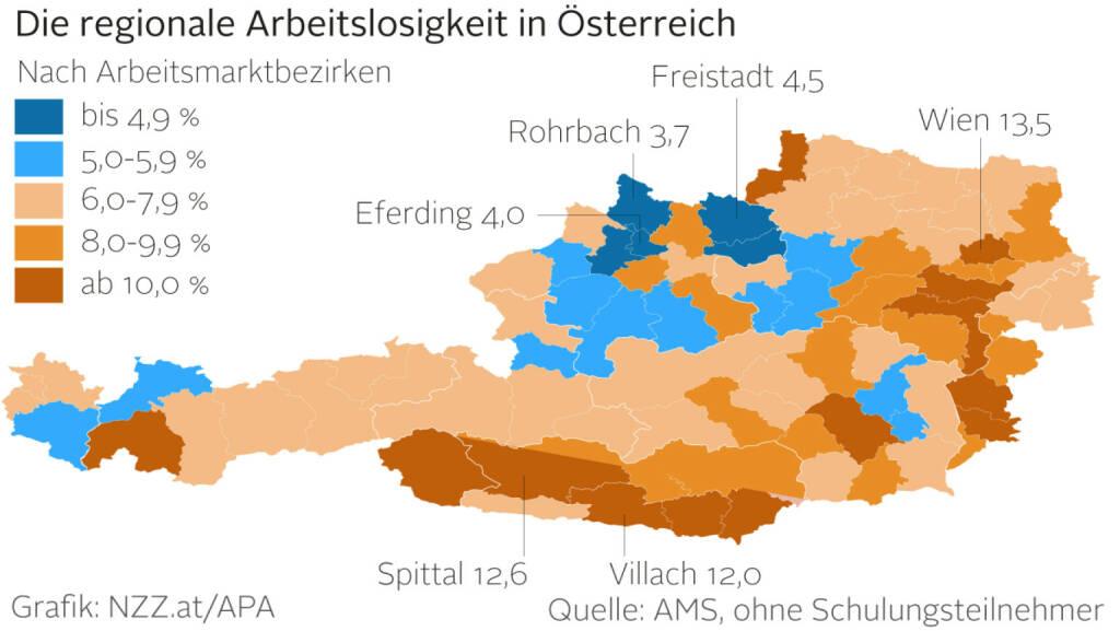 Die regionale Arbeitslosigkeit in Österreich (Grafik von http://www.nzz.at )  (28.01.2016)