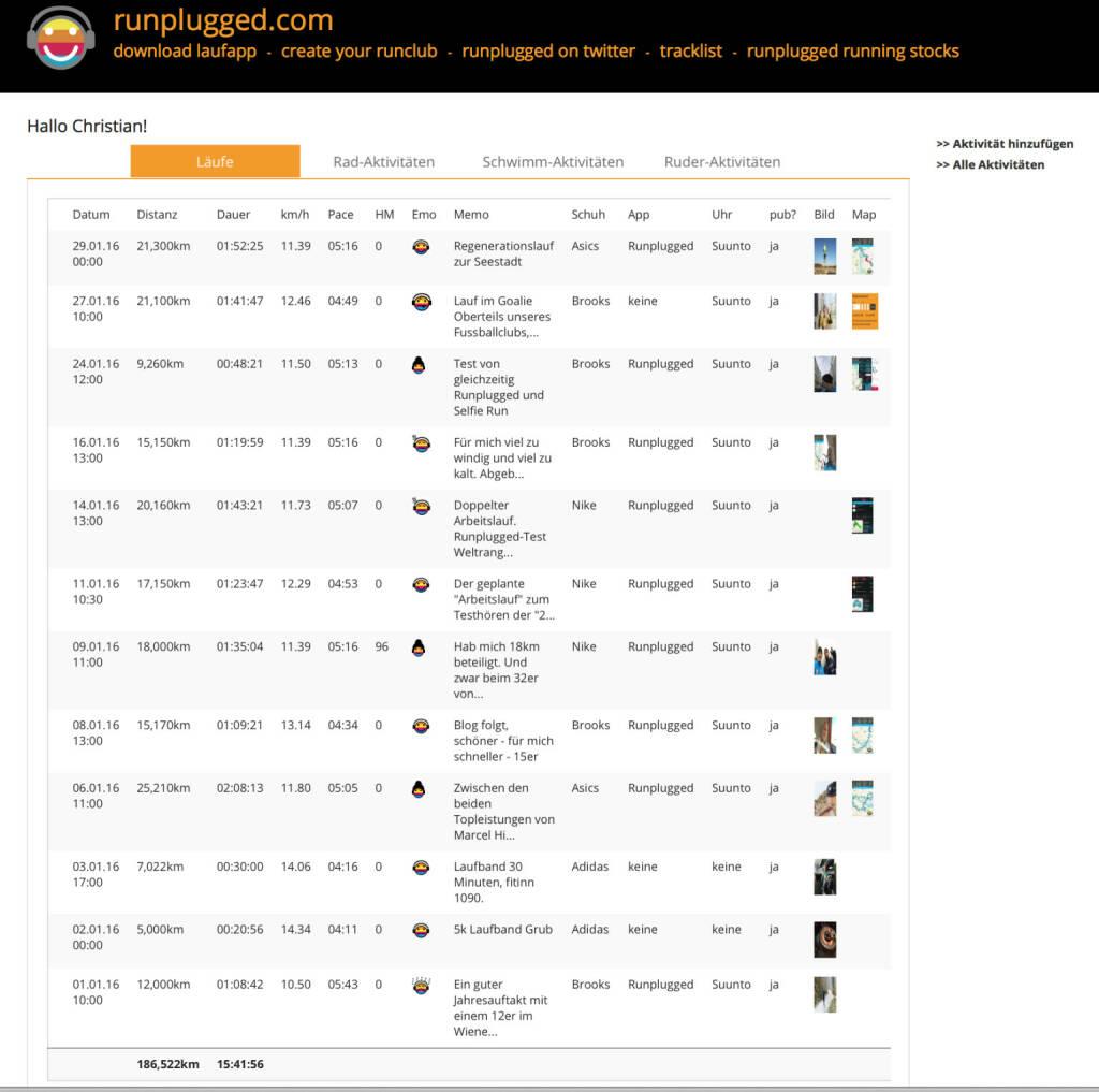 Jänner-Stand nach dem 29.1. unter http://www.runplugged.com/runkit - 186k laufen und 9k rudern (29.01.2016)
