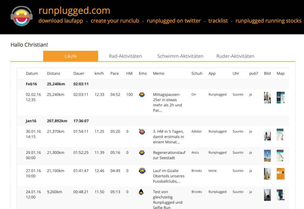 1. Februar-Eintrag unter http://www.runplugged.com/runkit am 2.2.- 25,2km laufen (02.02.2016)