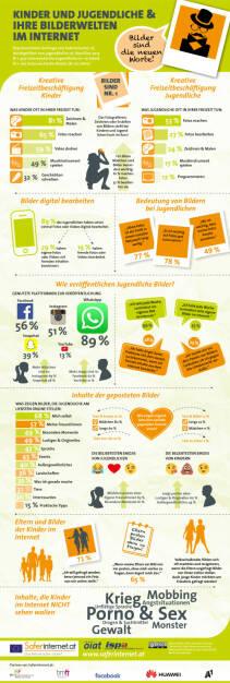 Infografik Studie Bilderwelten im Internet : Aktuelle Studie zum Umgang von Kindern und Jugendlichen mit Bildern im Internet : Fotocredit: Saferinternet.at, © Aussender (04.02.2016)