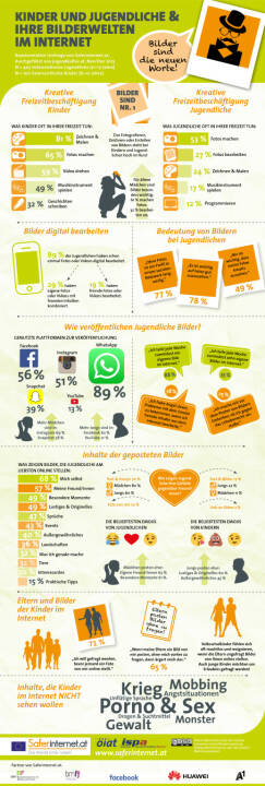 Infografik Studie Bilderwelten im Internet : Aktuelle Studie zum Umgang von Kindern und Jugendlichen mit Bildern im Internet : Fotocredit: Saferinternet.at