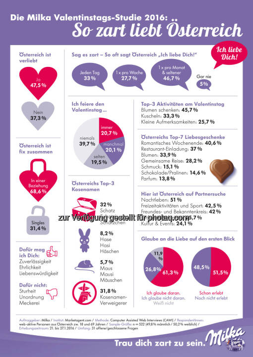 """""""I love Milka"""" Valentinstag-Studie : Valentinstag: 61 Prozent glauben an die Liebe auf den ersten Blick : Fotocredit: Milka / Mondelez International"""