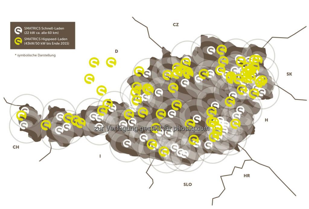 Grafik Smatrics Ladestationen Österreich und Nachbarländer : Österreichweites E-Ladenetz mit einer Karte ist bereits Realität : Smatrics bietet erstes und einziges High-Speed-Ladenetz – Zugang mit Kundenkarte oder Handy : Fotocredit: Smatrics, © Aussender (17.02.2016)