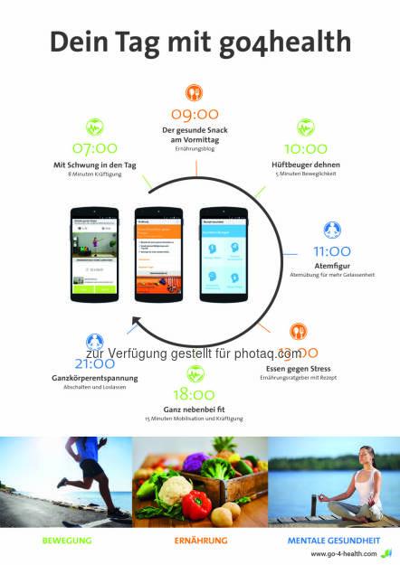 Innovative App von go4health für umfassendes Gesundheitsmanagement : Dein Tag mit go4health : Fotocredit: go4health GmbH, © Aussendung (23.02.2016)