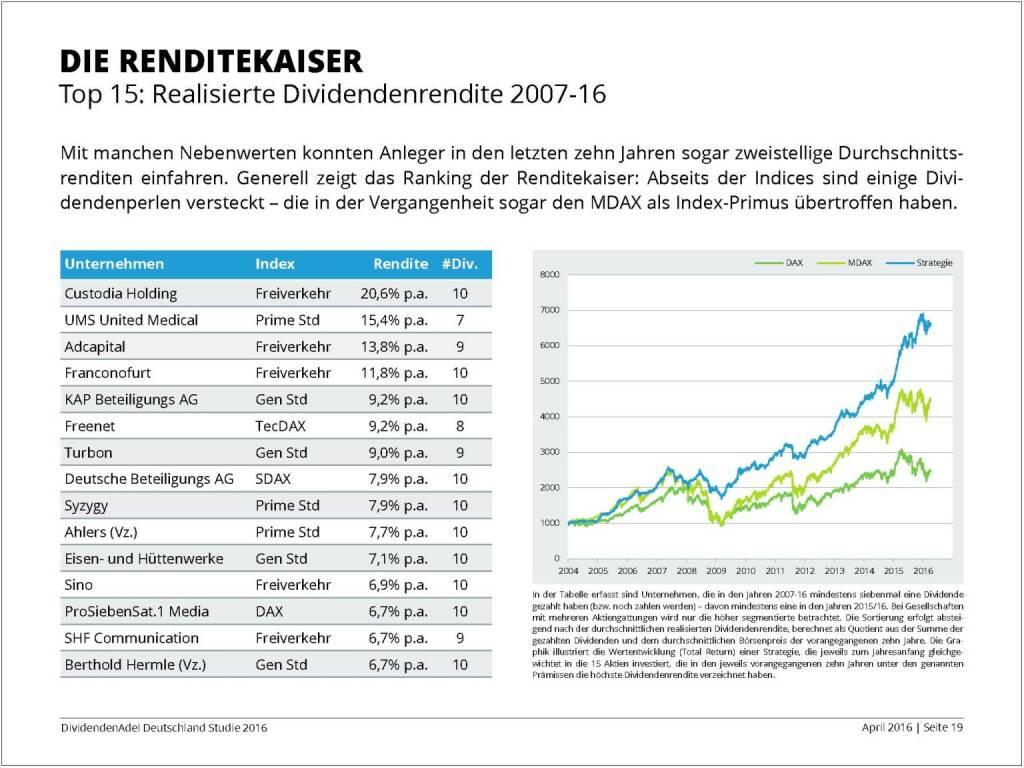 Dividendenstudie 2016: Die Renditekaiser, © Dividendenadel.de (06.04.2016)