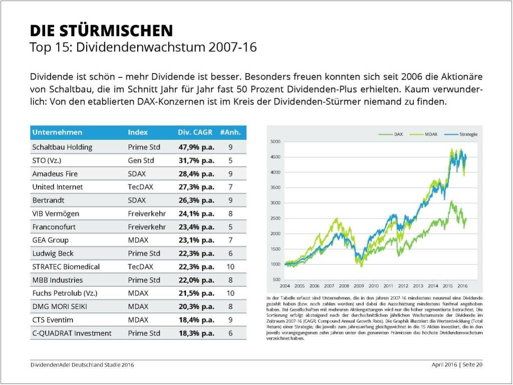 Dividendenstudie 2016: Die Stürmischen, © Dividendenadel.de (06.04.2016)